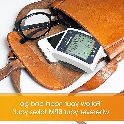 Blood Pressure - Screen - Clinically & Fast Approved - BPM-337 Iprovèn