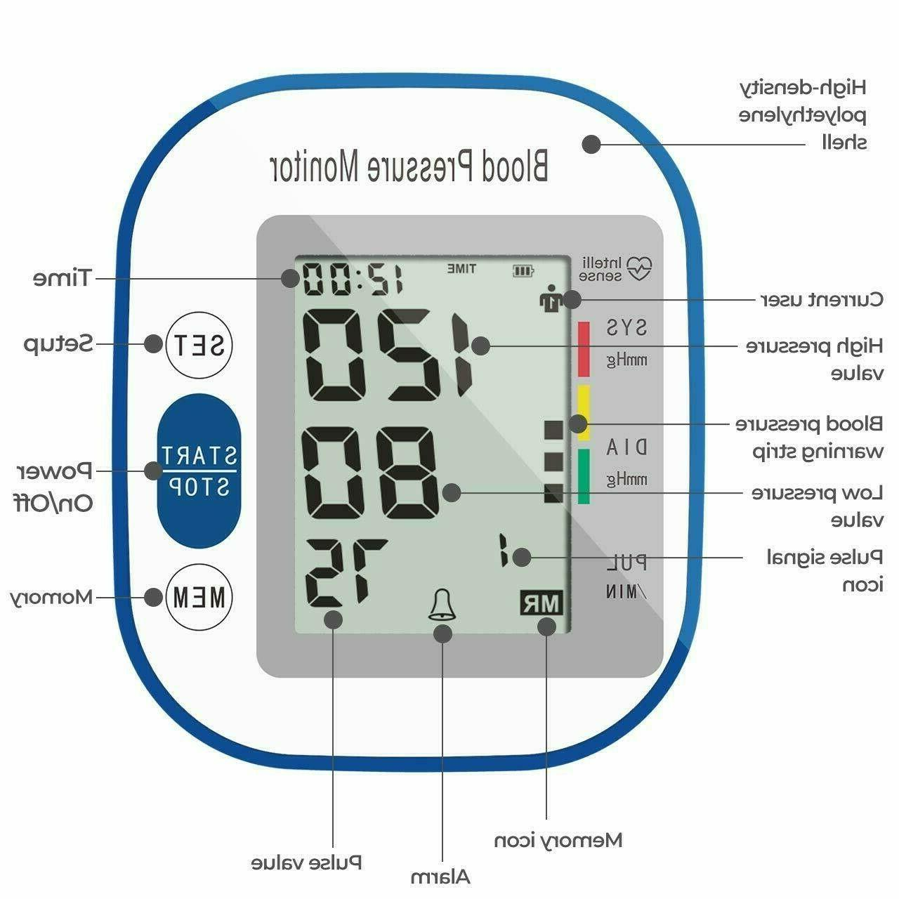 Upper Blood Monitor Portable Pulse Tester Cuff -Gift